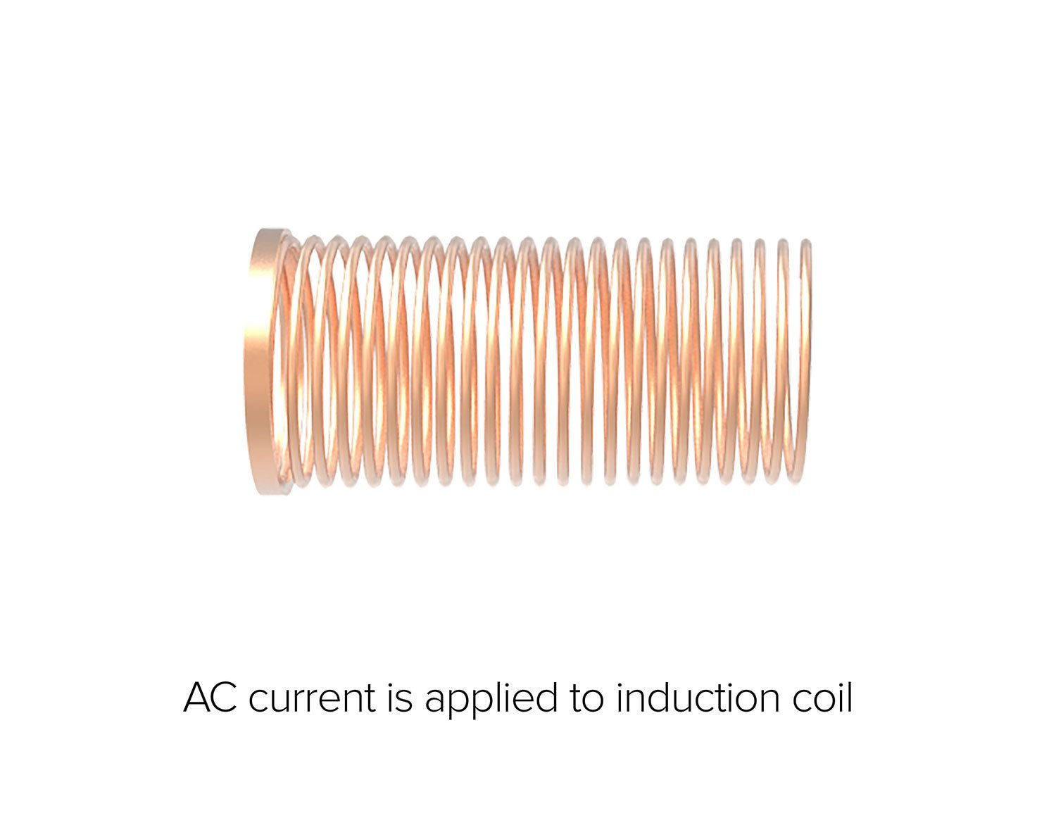 Induction Heating - Step 1